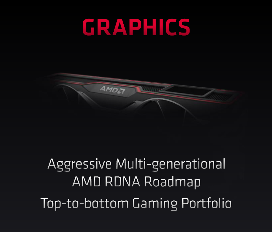 AMD-RDNA2-Radeon-RX-Graphics-Cards